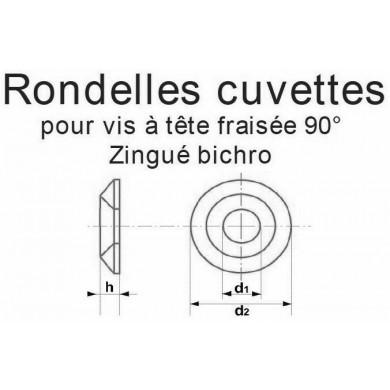 RONDELLE CUVETTE POUR VIS T. FRAISÉE ZINGUÉ BICHROMATÉ